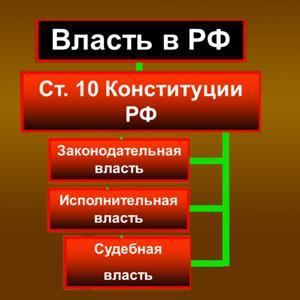 Органы власти Волгодонска