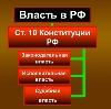 Органы власти в Волгодонске